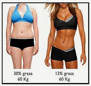 running musculo grasa2